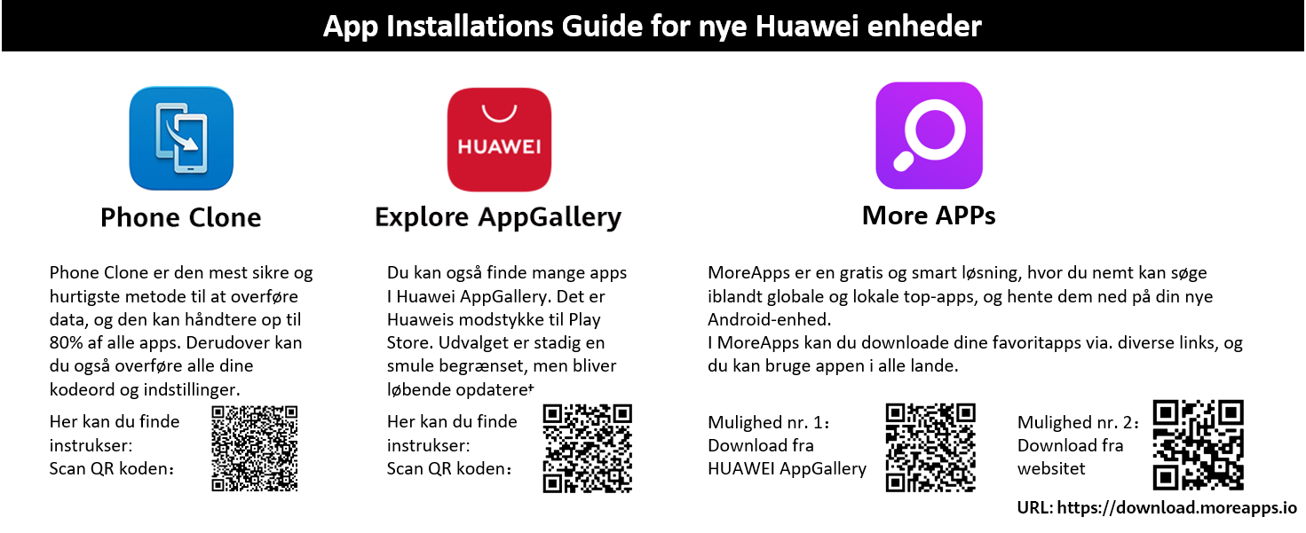 Huawei App Installation Guide